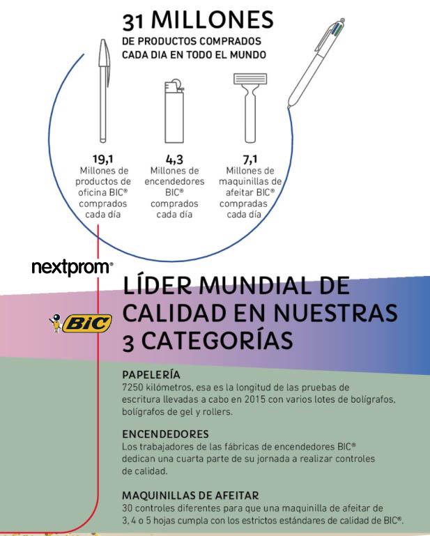 distribuidores-marca-bic